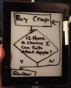 iPad glass Dry-Erase whiteboard